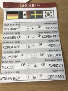 Group F worldcup results